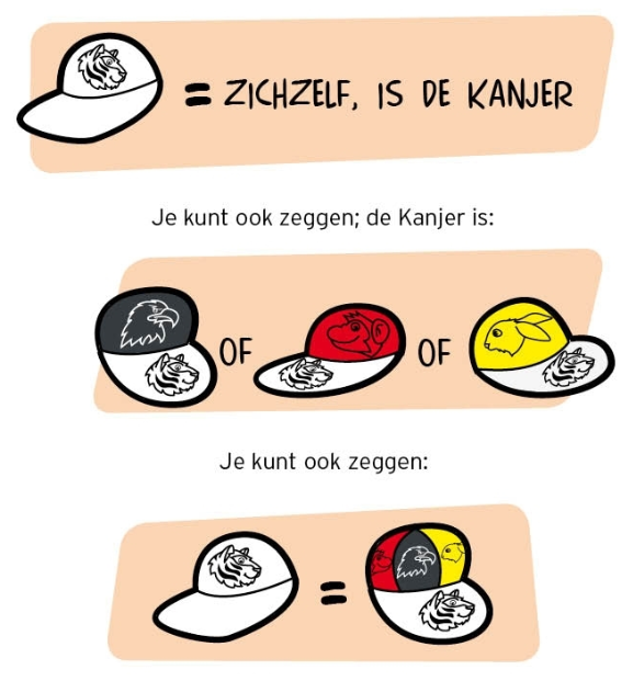 Combinaties van de Kanjerpetten
